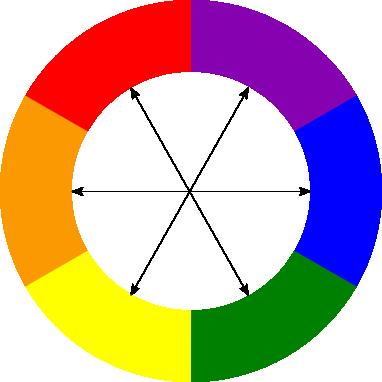 Que Es La Luz Que Es El Color El Espectro Visible Antonio Herrera